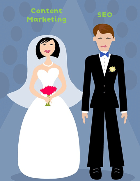Wedding of the Century: Content Marketing and SEO